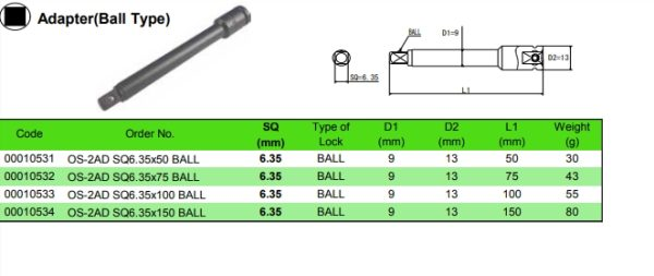 Adapter Ball Type OS-2..
