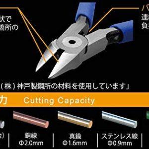PM-120 khả năng cắt