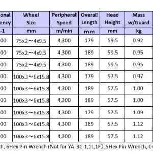Thông số máy mài khí nén YA-3C