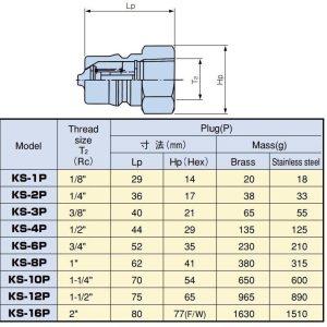 Thông số KS-2P SUS304