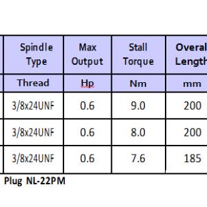 Thông số máy khoan khí nén