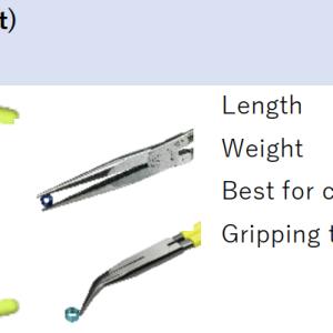 LRP-280 kìm mũi nhọn dùng trong bảo dưỡng ô tô và động cơ