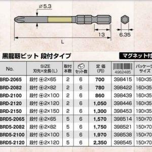 Thông số mũi vặn vít ABRD